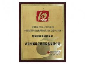 排烟设备低碳环保奖